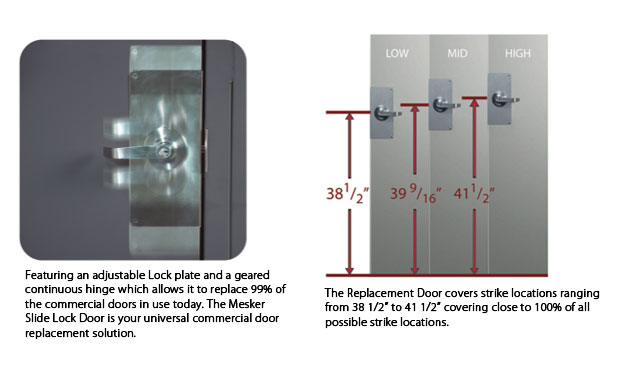 slide lock details  sc 1 st  BWI Commercial & BWI Commercial | Doors and Frames | Slide Lock Door